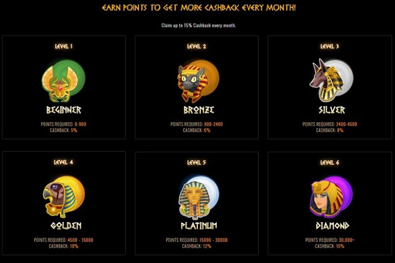 Cleopatra casino VIP-program