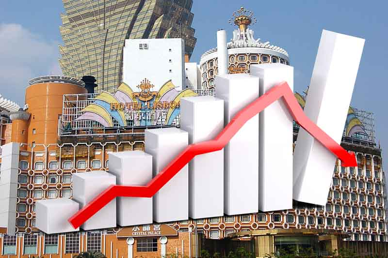 Visitor Numbers To Macau Plunge To Record Lows
