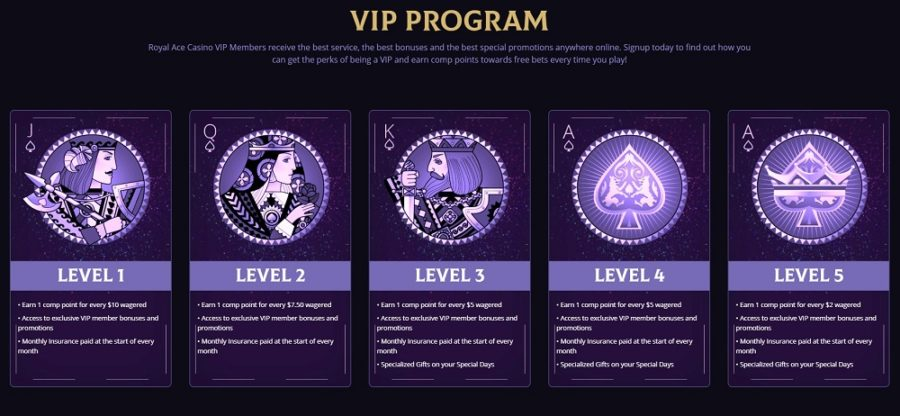 Royal Ace Casino VIP Program