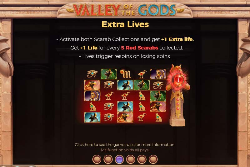 Valley Of The Gods Features
