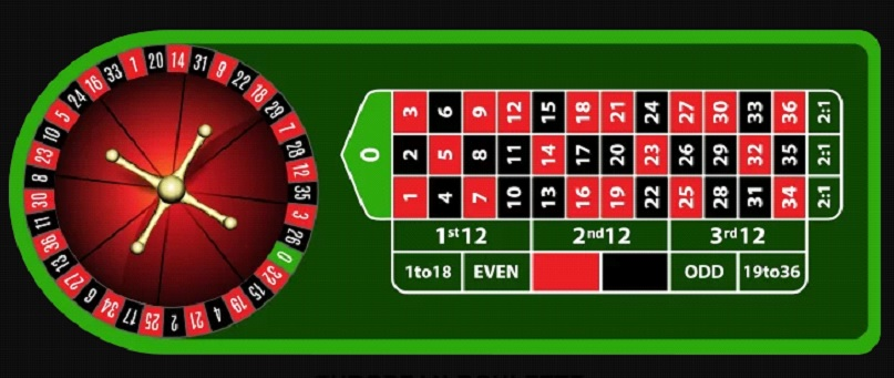 En Prison Rule for European Roulette