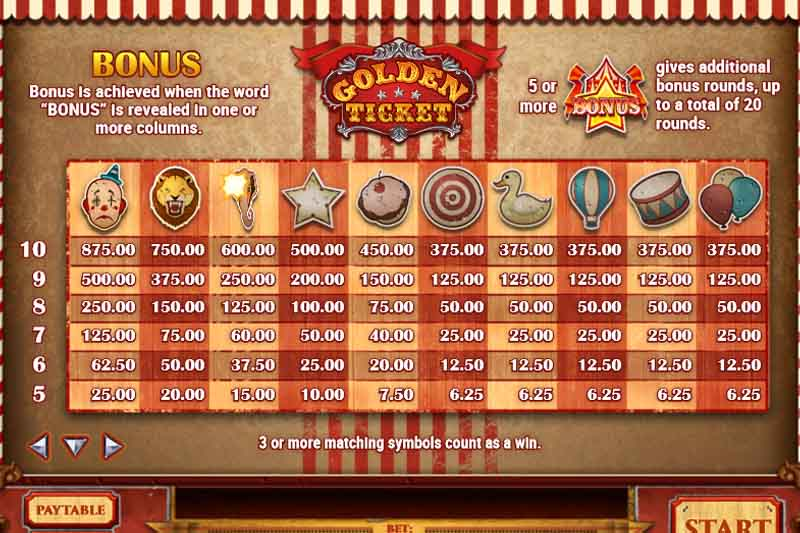 Golden Ticket Free Spins
