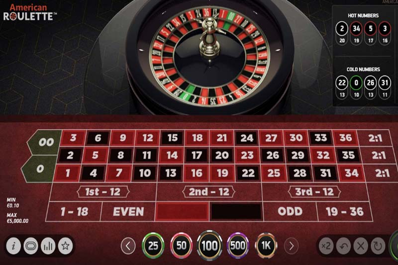 Best online casinos with American roulette